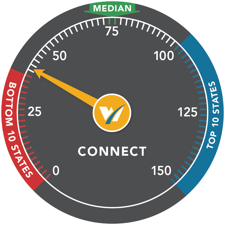 OPWA_Dial_OPP_CONNECT