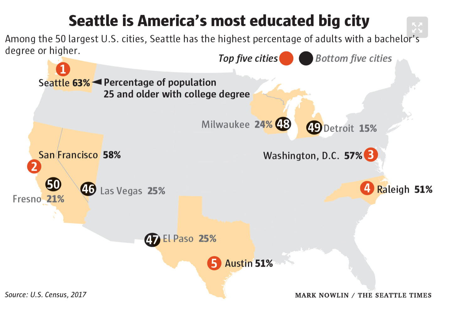 Picture of: Most Educated U S Big City Seattle Imported Talent Is A Big Reason Why Opportunity Washington